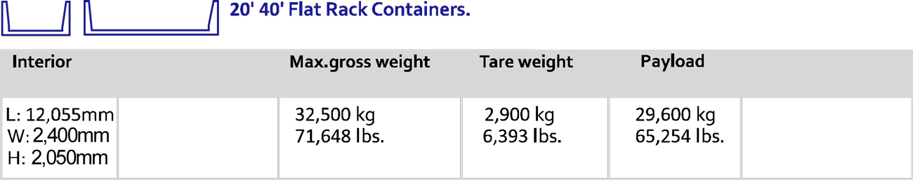 contenedores06